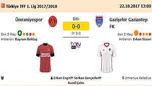 ÜMRANİYESPOR 0 - GAZİŞEHİR GAZİANTEP FK 0