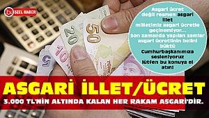 Asgari illet / ücret