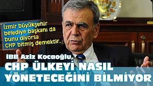 Aziz Kocaoğlu,