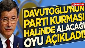 Ahmet Davutoğlu'nun parti kurması halinde alacağı oyu açıkladı.