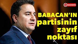 Babacan'ın partisinin zayıf noktası