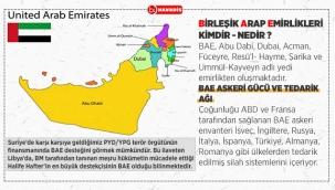 Birleşik Arap Emirlikleri Kimdir Askeri gücü ve tedarik ettiği ülkeler