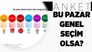 En güncel genel seçim anketi (ORC'nin)